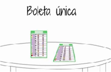 Propuestas para mejorar los procesos electorales | 100 políticas para potenciar el desarrollo