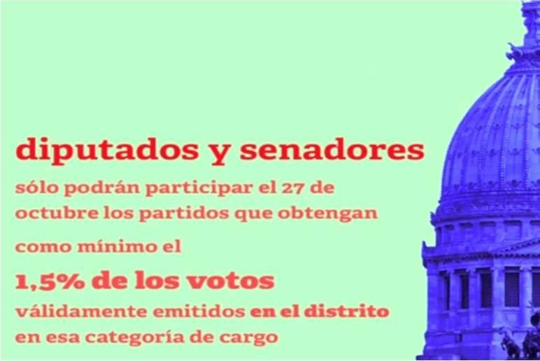 Elecciones primarias 2013: información para votar