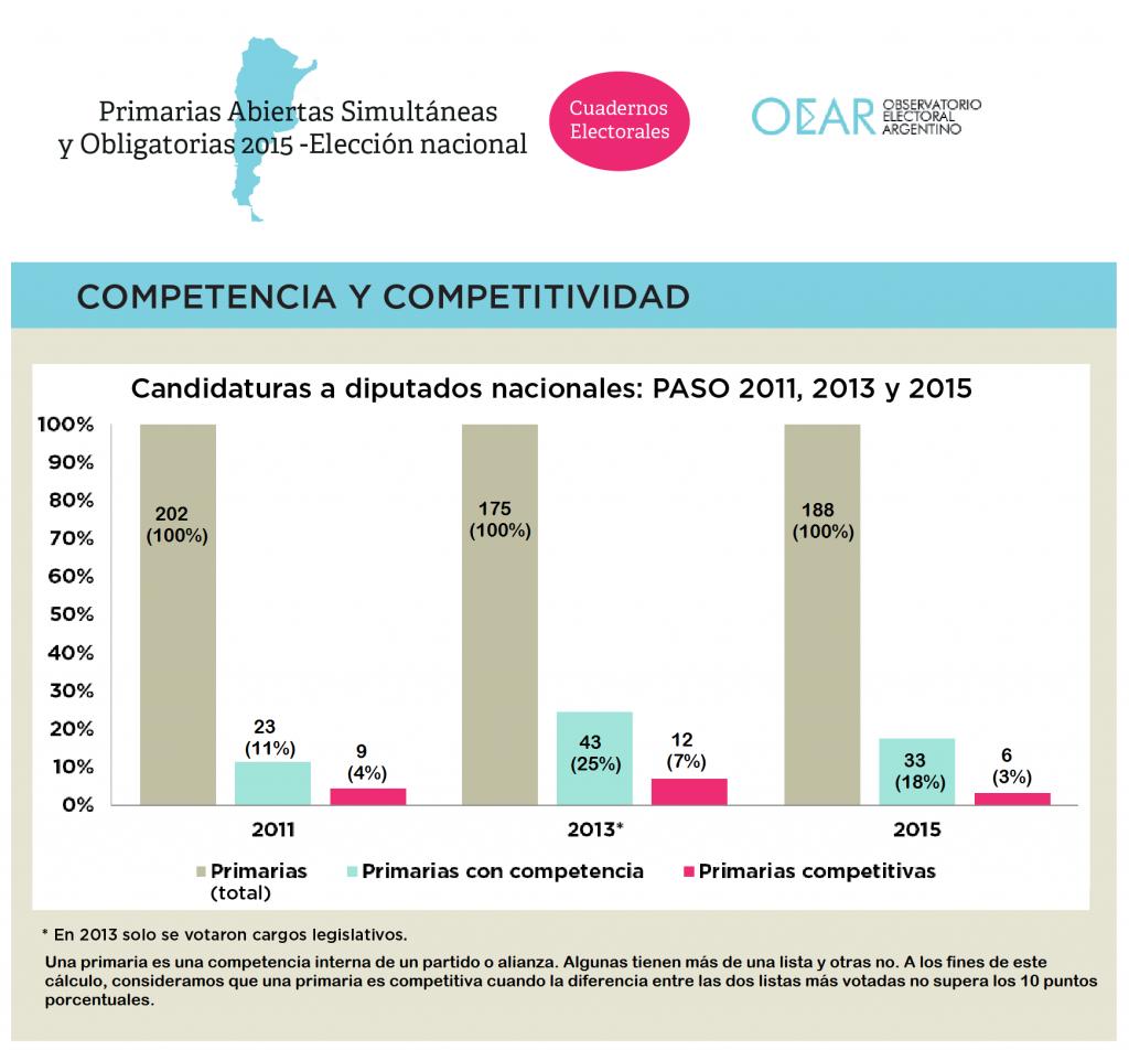 Competencia y competitividad diputados-01 (3)