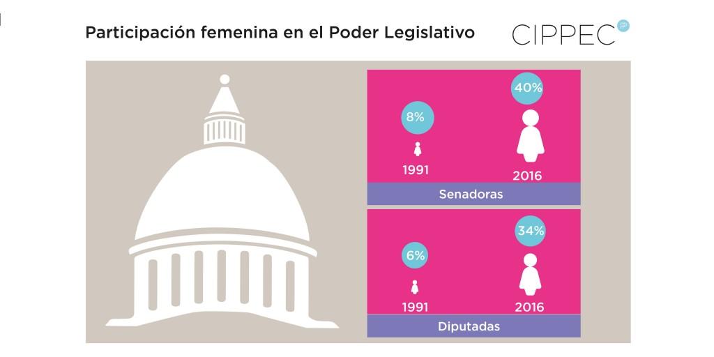 infografia_mujeres en la politica-01