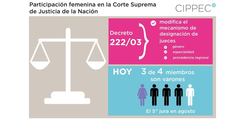 infografia_mujeres en la politica II-01